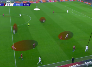 Serie A 2019/20: Genoa vs Brescia - tactical analysis tactics