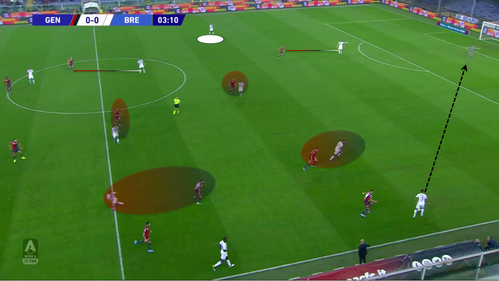 Serie A 2019/20: Genoa vs Brescia - tactical analysis tactics