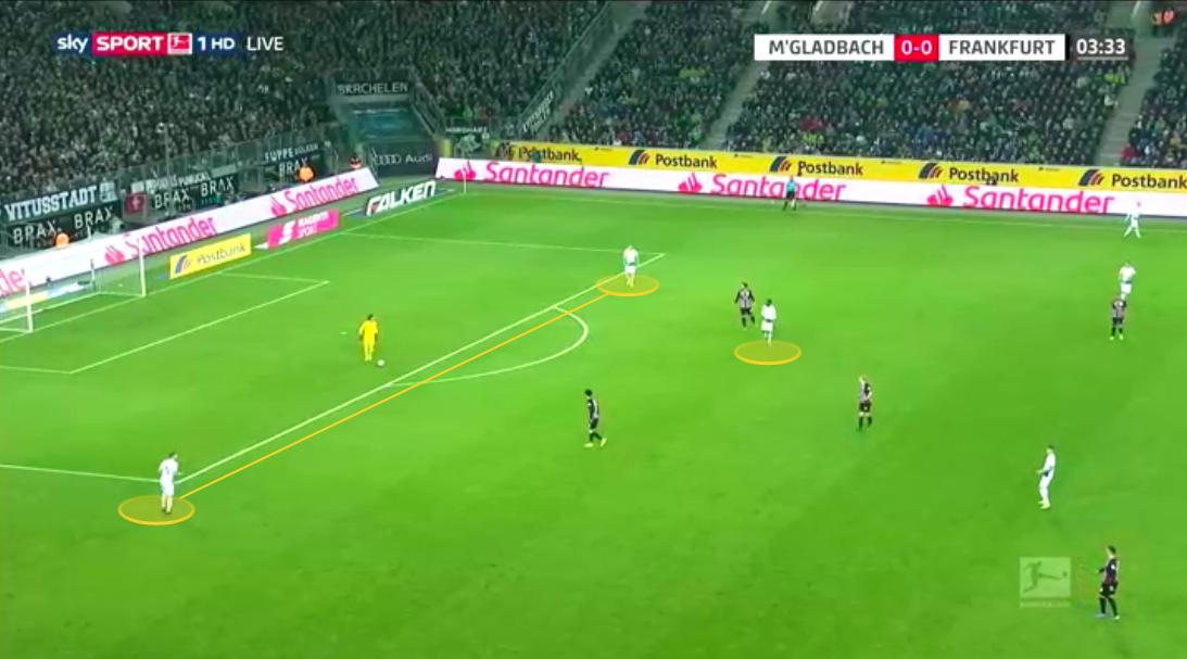 Bundesliga 2019/20: Borussia Monchengladbach vs Eintracht Frankfurt - tactical analysis tactics