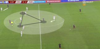 Euro 2020 Qualifiers: Croatia vs Hungary - tactical analysis tactics