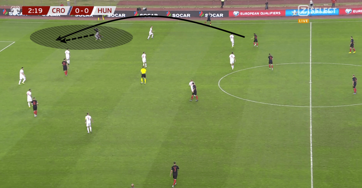 Euro 2020 Qualifiers: Croatia vs Hungary - tactical analysis tactics
