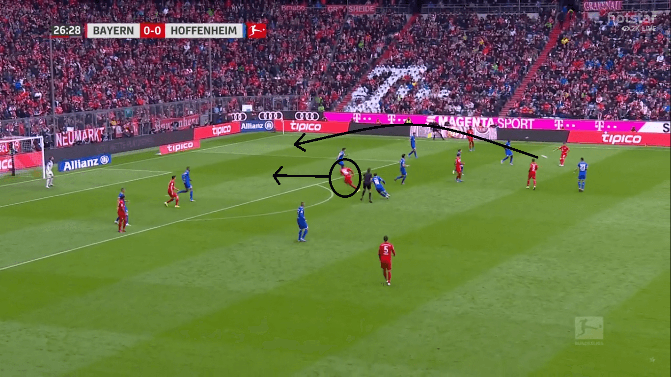 Bundesliga 2019/20: Bayern Munich vs Hoffenheim- tactical analysis tactics