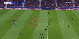 UEFA Champions League 2019/20: Atletico Madrid vs Bayer Leverkusen- tactical analysis tactics