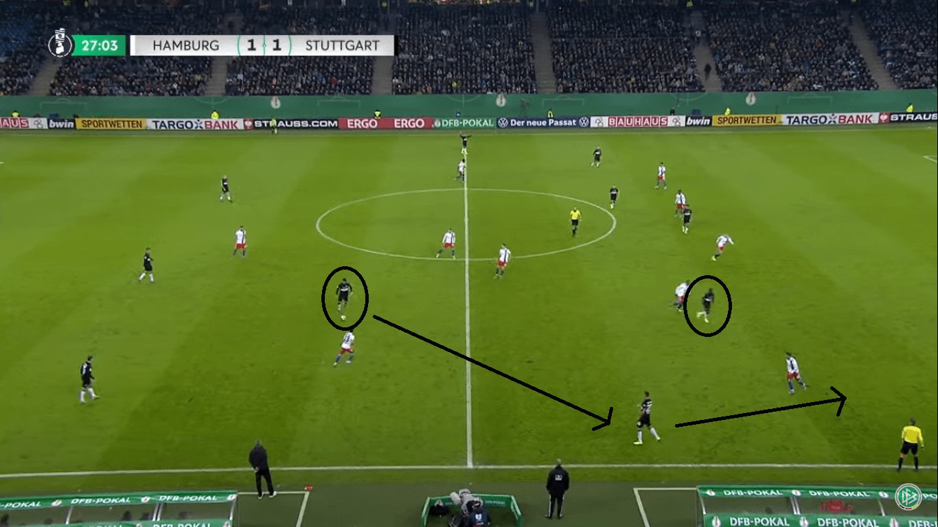 DFB Pokal 2019/20: Hamburger SV vs VFB Stuttgart- tactical analysis tactics