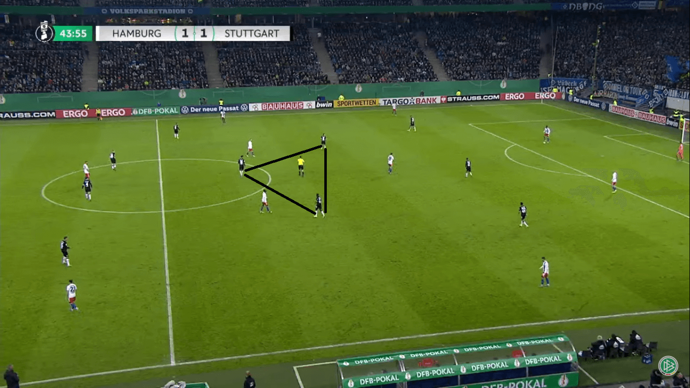 DFB Pokal 2019/20: Hamburger SV vs VFB Stuttgart- tactical analysis tactics