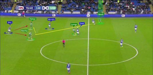 EFL Championship 2019/20: Cardiff City vs Sheffield Wednesday - tactical analysis tactics