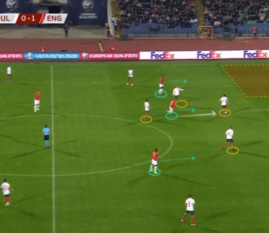 Euro 2020 Qualifiers: Bulgaria vs England - tactical analysis tactics