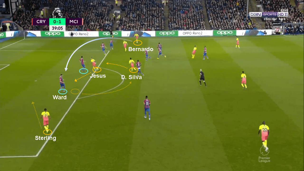 Premier League 2019/20: Crystal Palace vs Manchester City - tactical analysis tactics