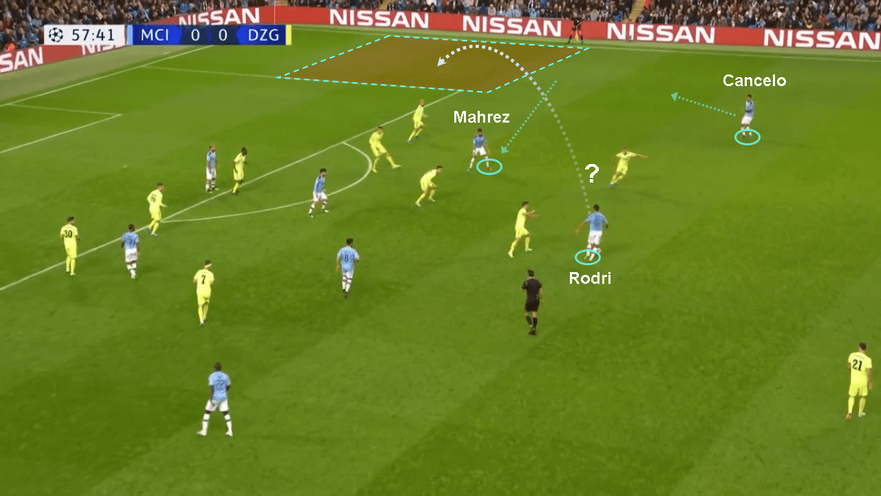 UEFA Champions League 2019/20: Manchester City vs Dinamo Zagreb - tactical analysis tactics