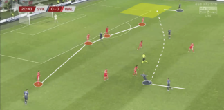 Euro 2020 Qualifiers: Slovakia vs Wales – tactical analysis tactics