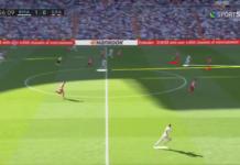La Liga 2019/20: Real Madrid vs Granada - tactical analysis tactics