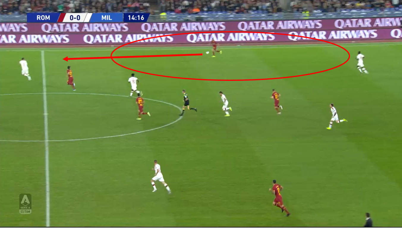 Serie A 2019/20: Roma vs Milan tactical analysis tactics