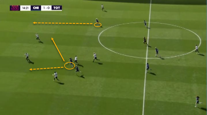Guro Reiten 2019/20 - scout report - tactical analysis tactics