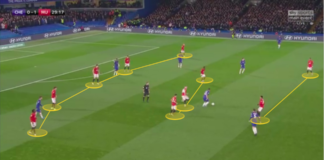 EFL Cup 2019/20: Chelsea vs Manchester United - tactical analysis tactics