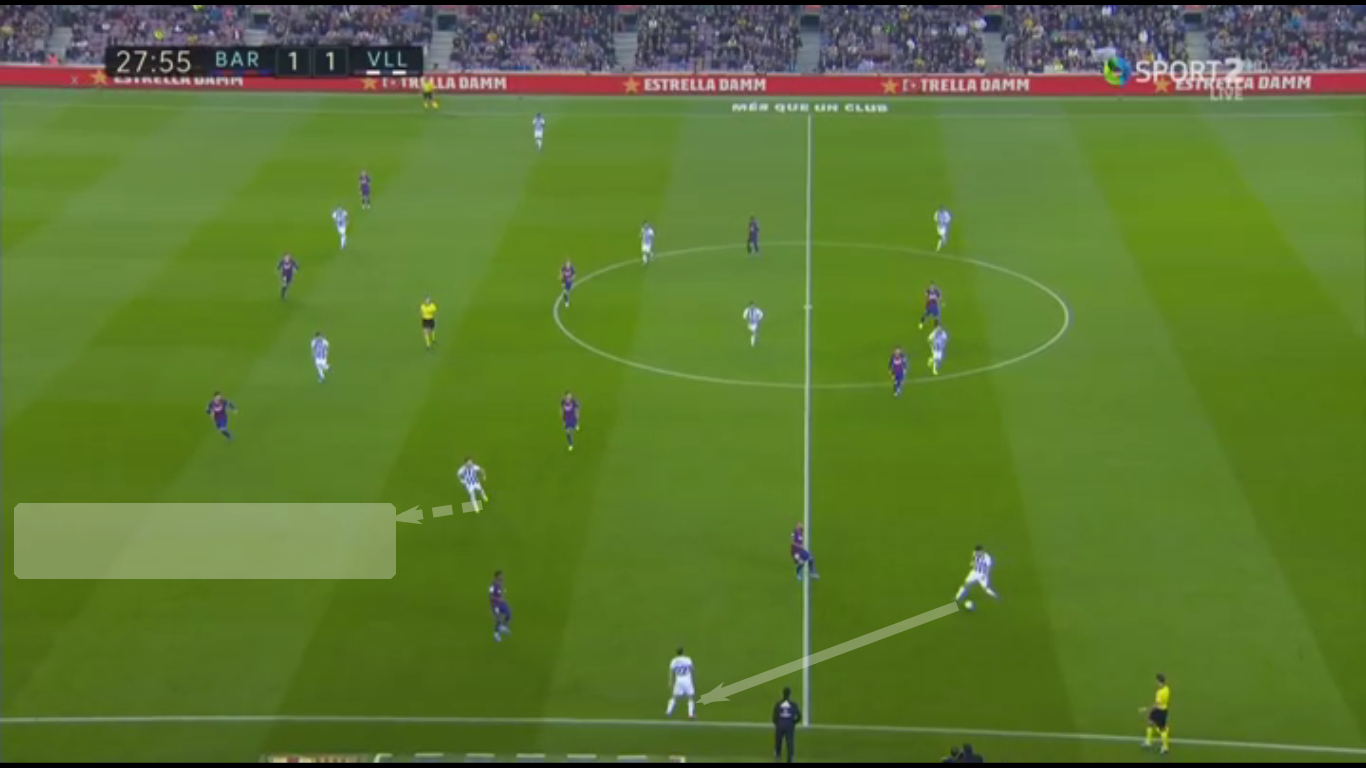 La Liga 2019/20: Barcelona vs Real Valladolid – tactical analysis tactics