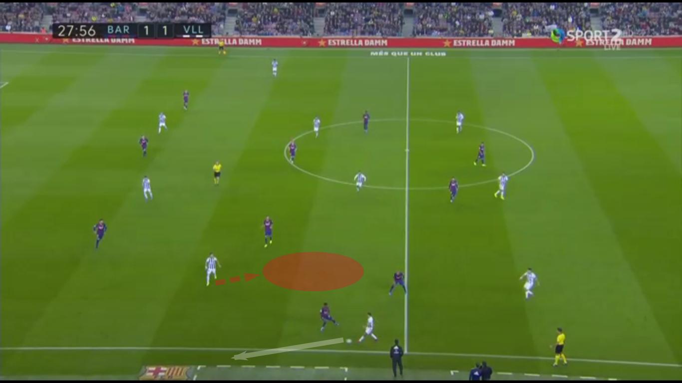 La Liga 2019/20: Barcelona vs Real Valladolid – tactical analysis tactics
