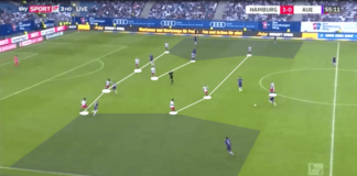 Hamburger SV 2019/20: Their defensive system - scout report - tactical analysis tactics