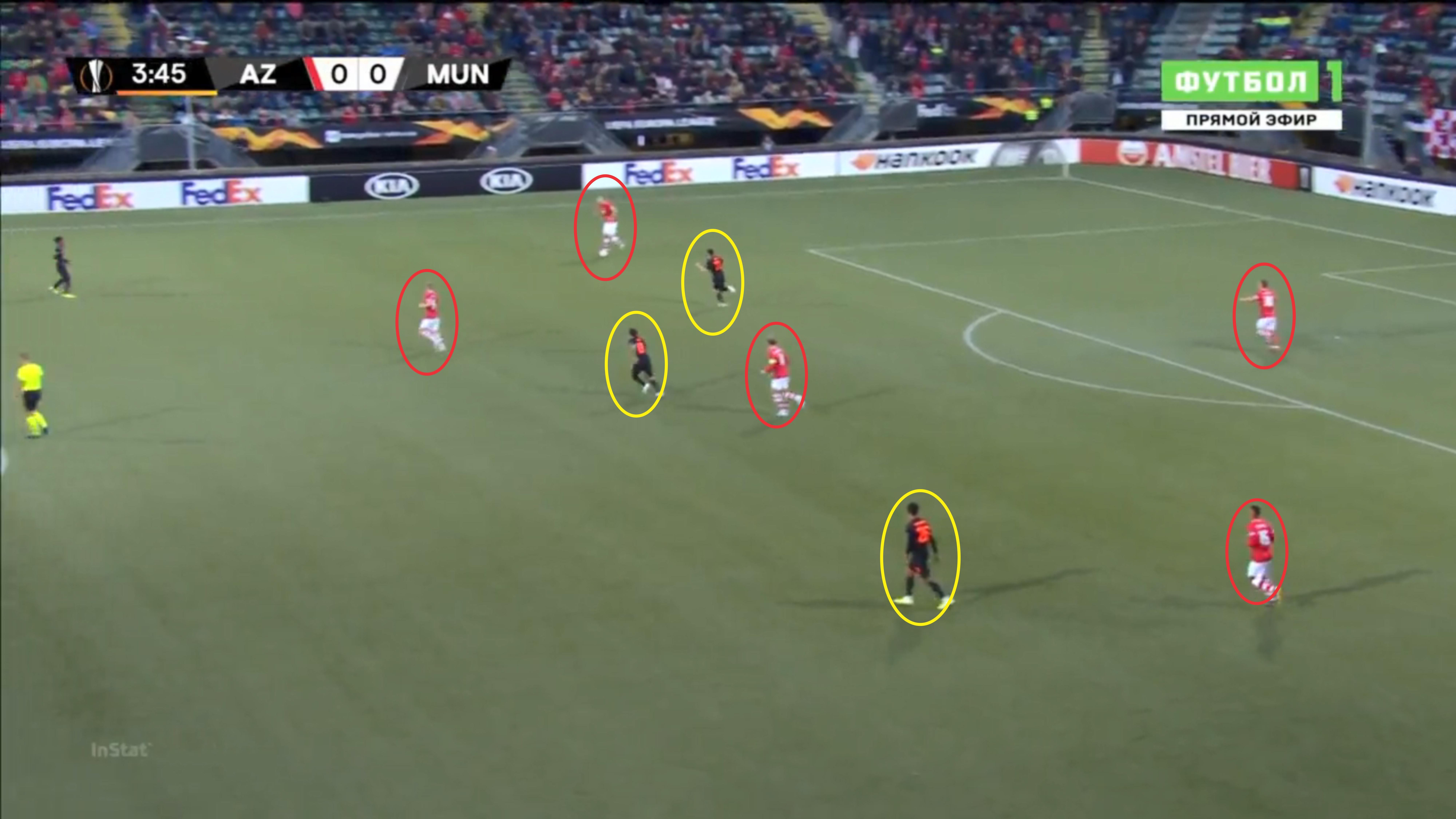 UEFA Europa League 2019/20: AZ Alkmaar vs Manchester United - tactical analysis tactics