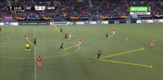 UEFA Europa League 2019/20: AZ vs Manchester United - tactical analysis tactics