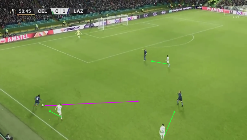 UEFA Europa League 2019/20: Celtic vs Lazio - tactical analysis tactics