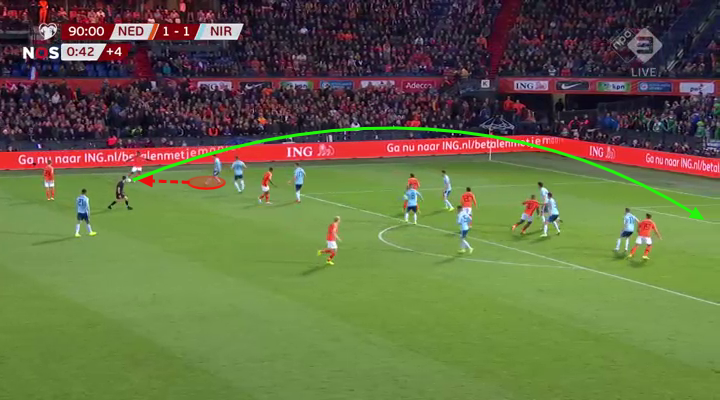 Euro 2020 Qualifiers: Netherlands vs Northern Ireland – tactical analysis tactics
