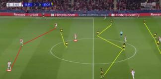 UEFA Champions League 2019/20: Slavia Prague vs Borussia Dortmund – tactical analysis tactics