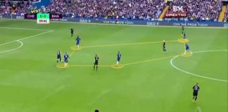 Premier League 2019/20: Chelsea vs Brighton - tactical analysis tactics