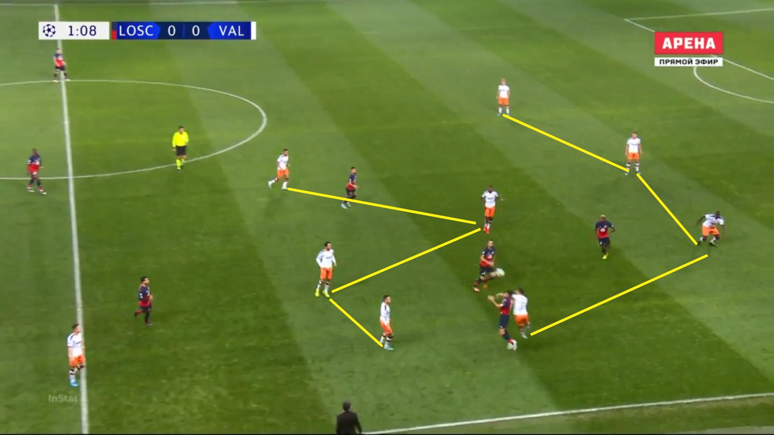 UEFA Champions League 2019/20: Lille vs Valencia - tactical analysis tactics