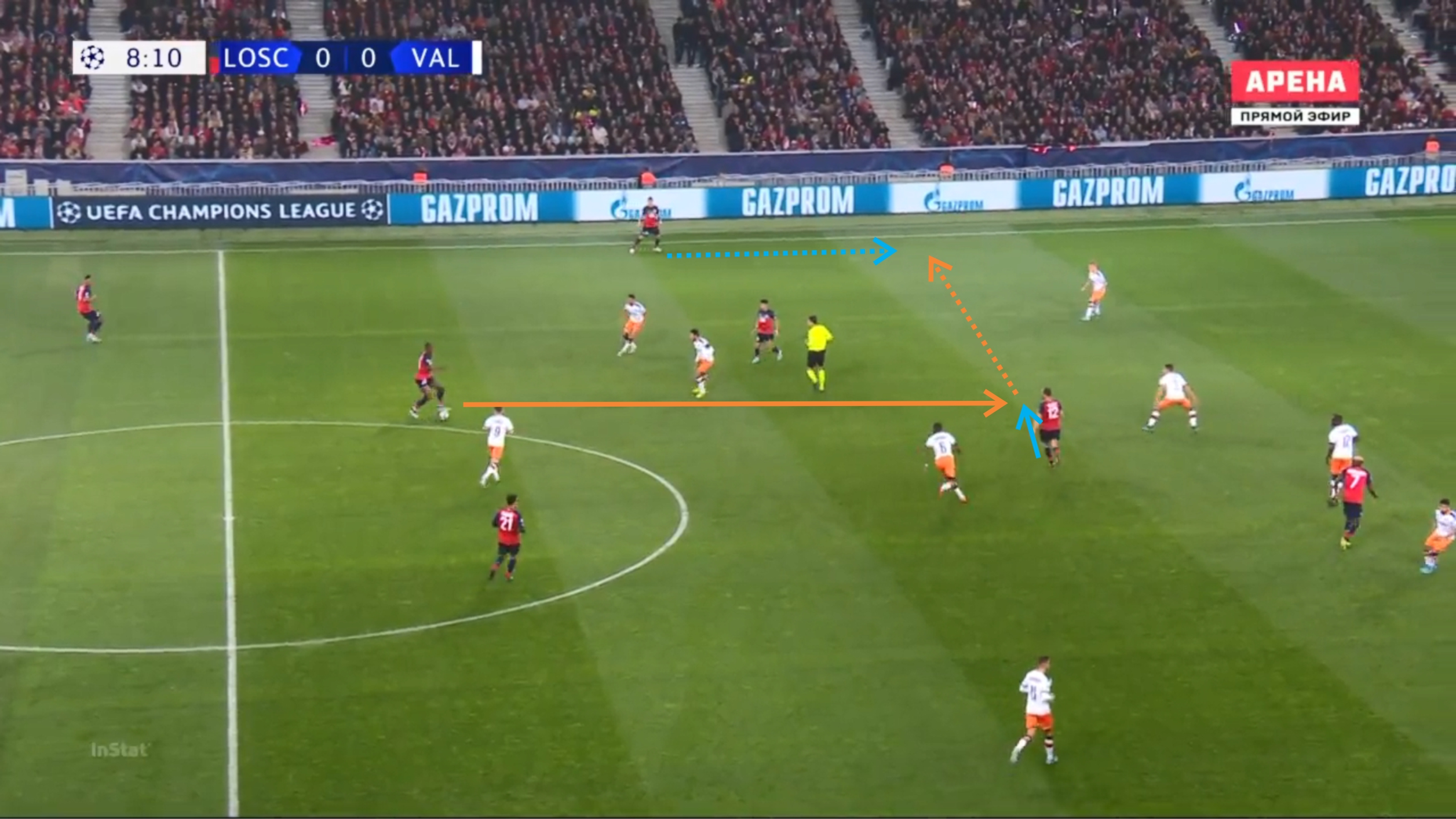 UEFA Champions League 2019/20: Lille vs Valencia - tactical analysis tactics