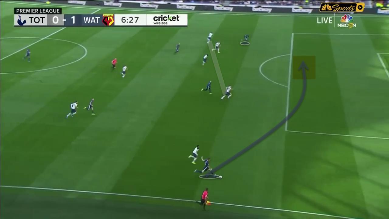 Premier League 2019/20: Tottenham Hotspur vs Watford – tactical analysis - tactics
