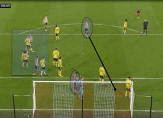 Premier League 2019/20: Sheffield United vs Arsenal – tactical analysis tactics