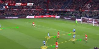 Euro 2020 Qualifiers: Netherlands vs Northern Ireland – tactical analysis tactics