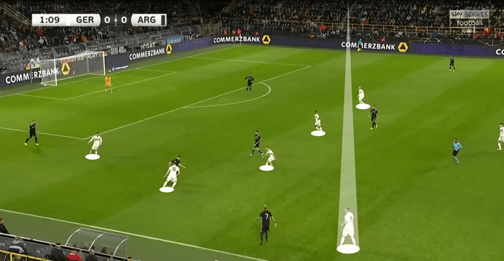 International Friendly 2019/20: Germany vs Argentina - tactical analysis tactics