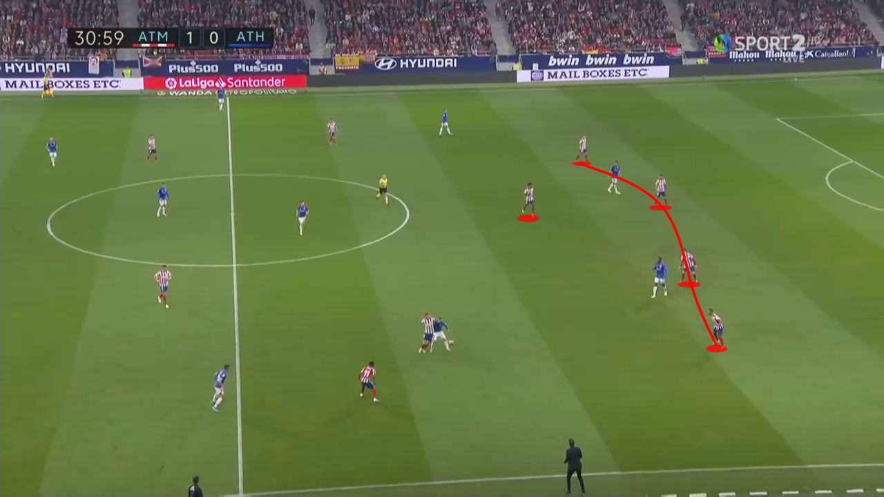 La Liga 2019/20: Atletico Madrid vs Athletic Club - tactical analysis tactics