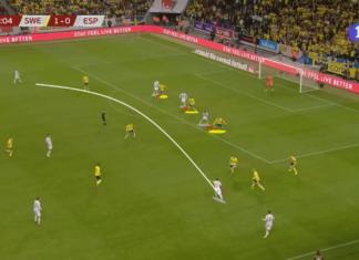 Euro 2020 Qualifier: Sweden vs Spain - tactical analysis tactics