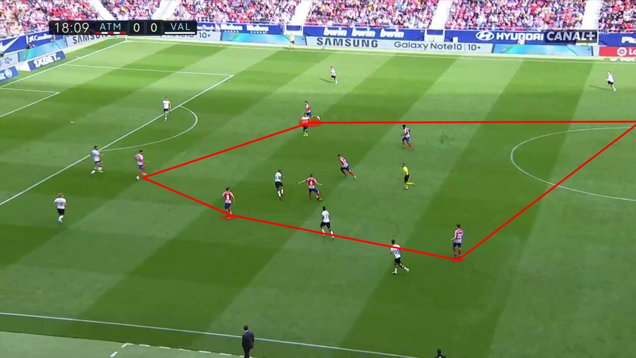 La Liga 2019/20: Atletico Madrid vs Valencia - tactical analysis tactics