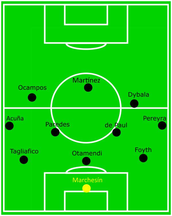 International Friendly 2019/20: Germany vs Argentina - tactical analysis tactics