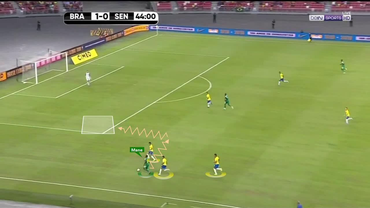 International Friendly 2019/20: Brazil vs Senegal – tactical analysis tactics