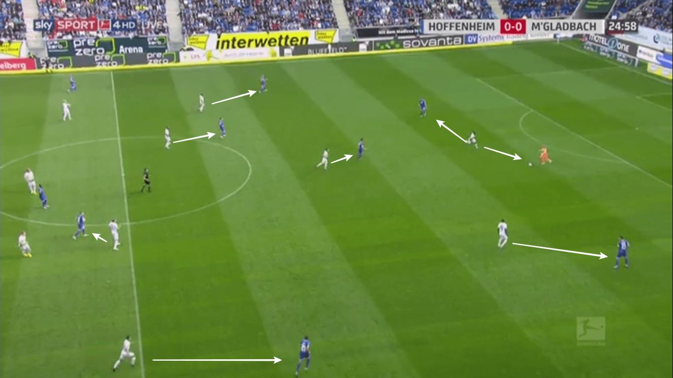 Bundesliga 2019/20: Borussia Dortmund vs Borussia Monchengladbach - tactical analysis tactics