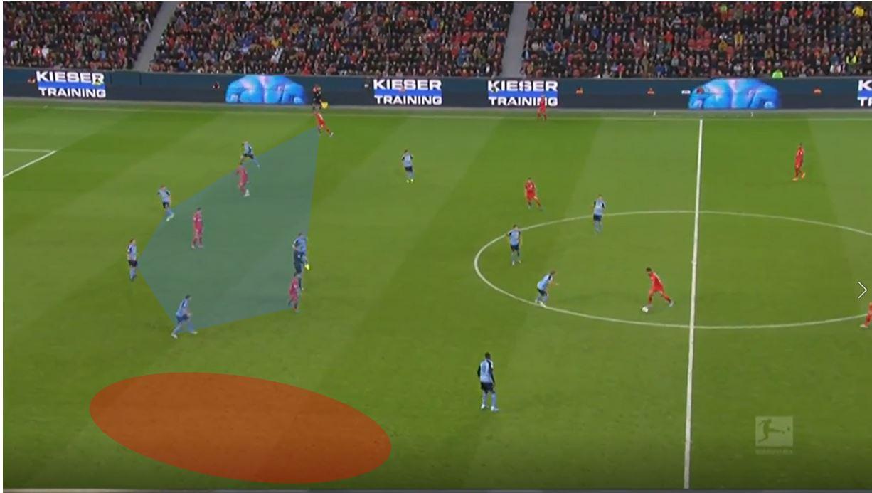 Bundesliga 2019/20: Bayer Leverkusen vs Borussia Monchengladbach tactical analysis tactics
