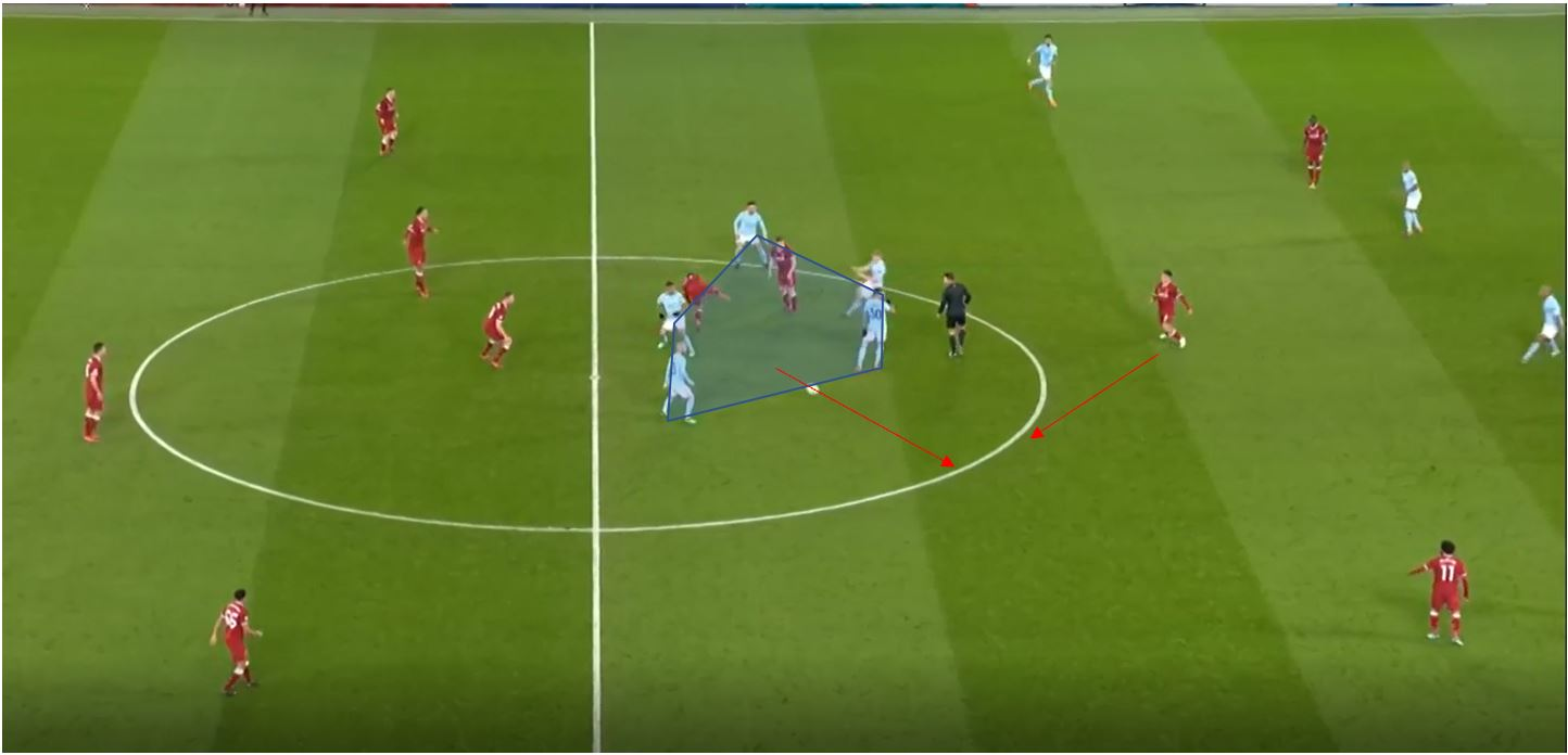 Premier League 2019/20: Liverpool Manchester City- tactical preview tactics
