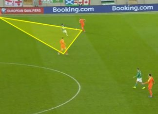 Euro 2020 Qualifiers: Northern Irelands vs Netherlands – tactical analysis tactics