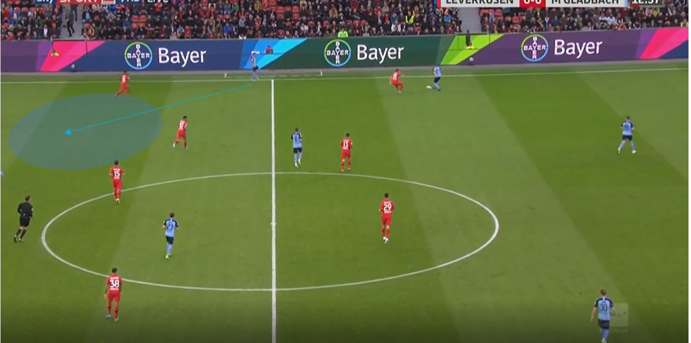 Bundesliga 2019/20: Bayer Leverkusen vs Borussia Monchengladbach tactical analysis tactics