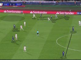 UEFA Champions League 2019/20: Red Star Belgrade vs Tottenham Hotspur - tactical analysis - tactics