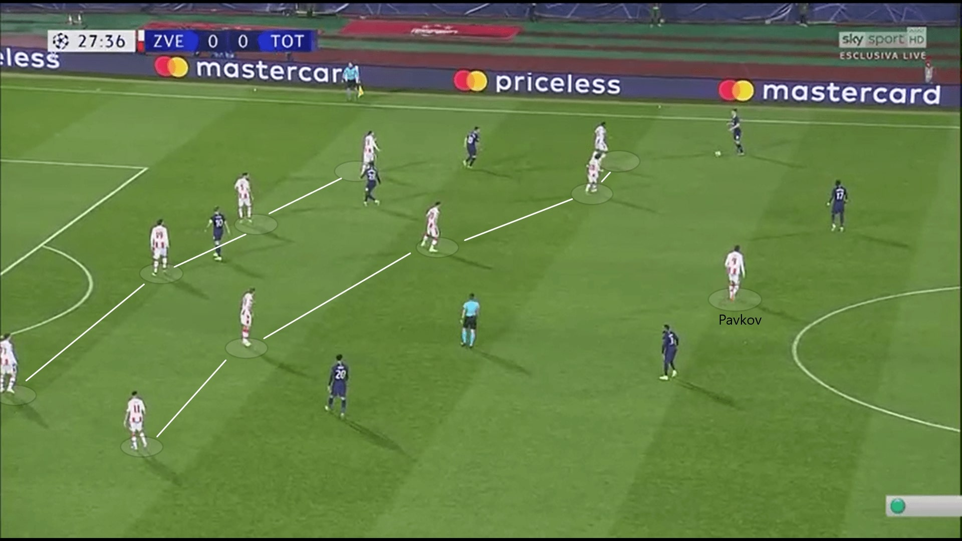 UEFA Champions League 2019/20: Red Star Belgrade vs Tottenham Hotspur - tactical analysis - tactics