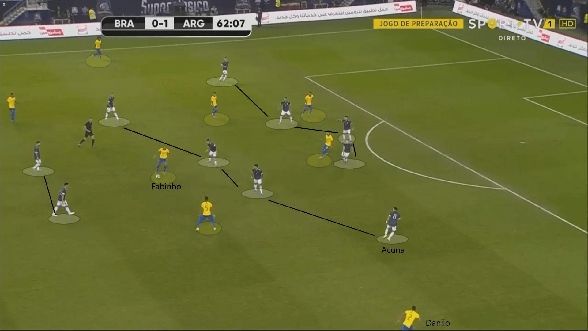 International Friendly 2019 - Brazil vs Argentina tactics