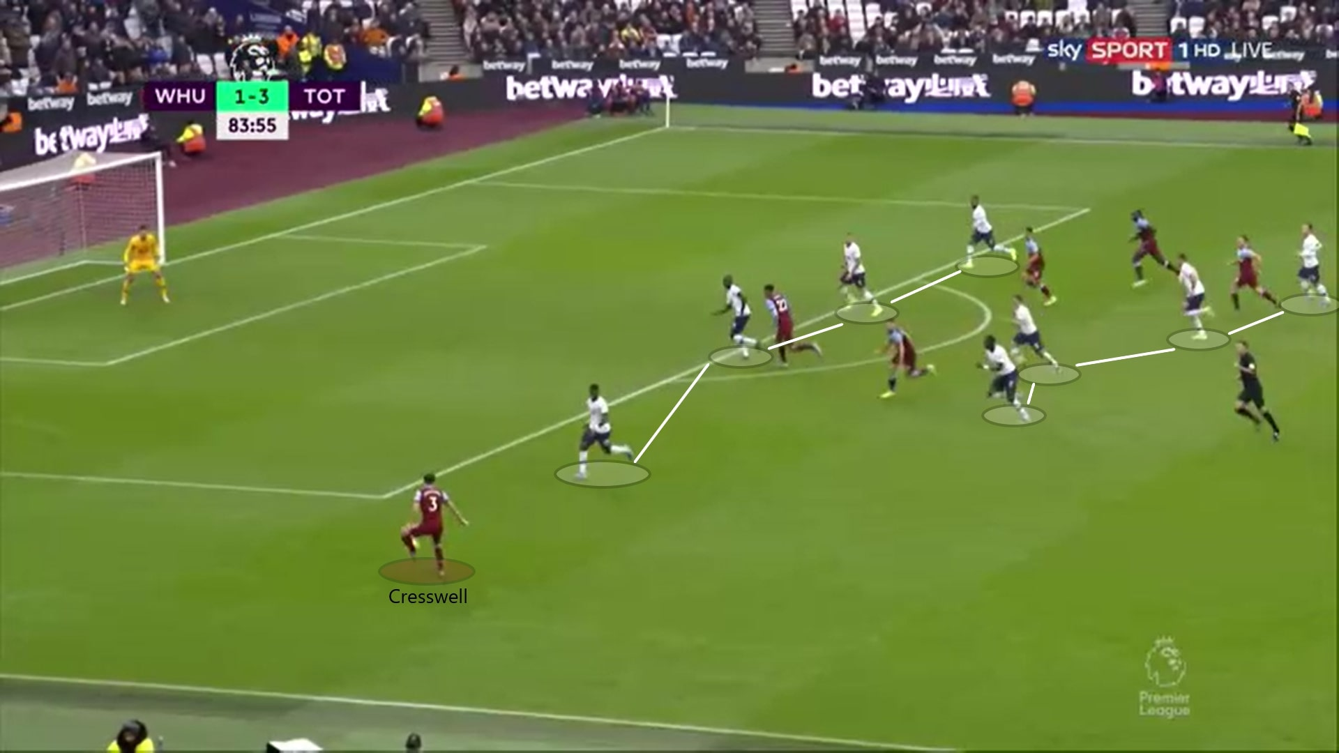 Premier League 2019/20: West Ham vs Tottenham - tactical analysis tactics