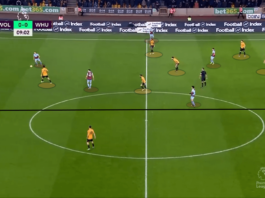 Premier League 2019/20: Wolves vs West Ham - tactical analysis tactics