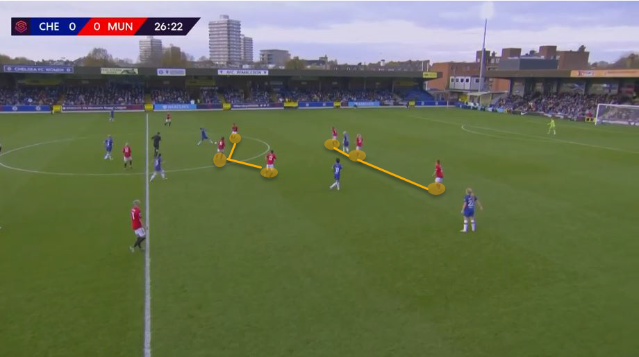 FAWSL 2019/20: Chelsea Women vs Manchester United Women – tactical analysis tactics