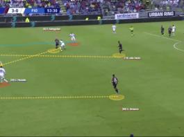 Serie A 2019/20: Cagliari vs Fiorentina - tactical analysis tactics
